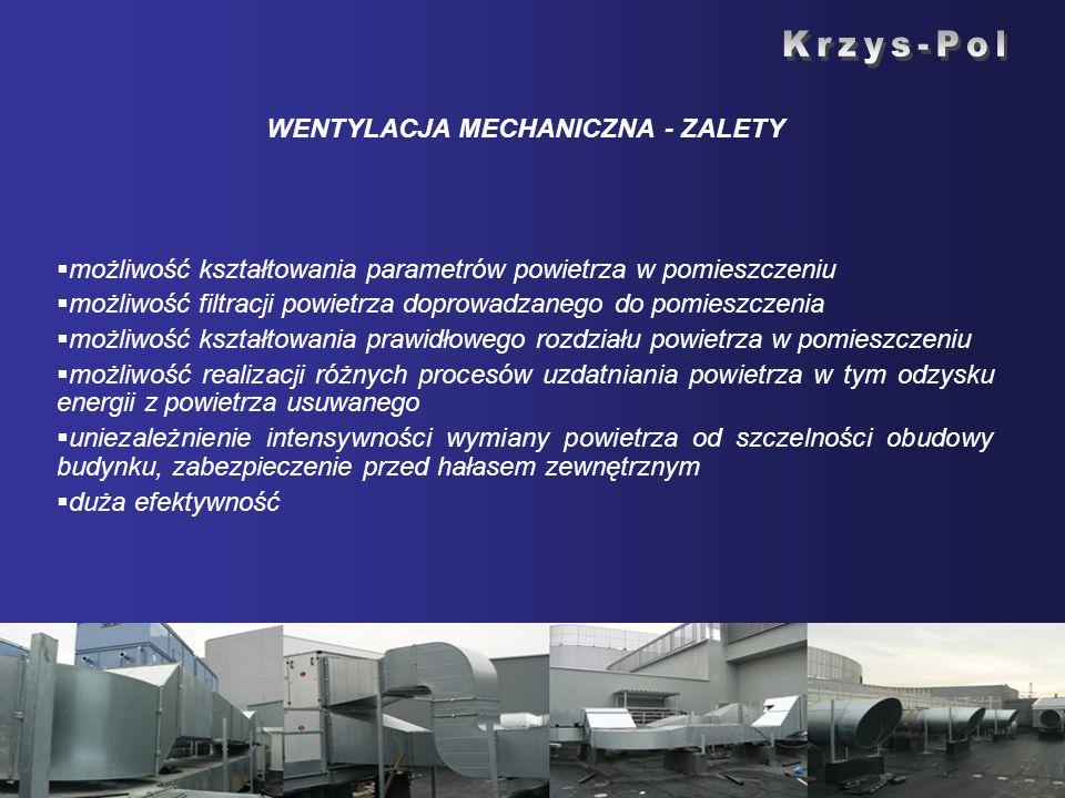 WENTYLACJA MECHANICZNA - WADY wysokie koszty inwestycyjne konieczność systematycznej konserwacji ryzyko stworzenia dyskomfortu akustycznego spowodowanego pracą wentylatora lub turbulencją i drganiami występującymi przy przepływie powietrza
