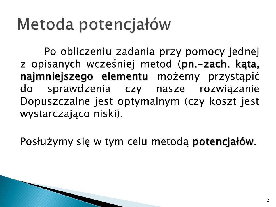 pn.-zach. kąta, najmniejszego elementu Po obliczeniu zadania przy pomocy jednej z opisanych wcześniej metod (pn.-zach. kąta, najmniejszego elementu mo