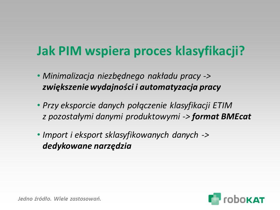 Jedno źródło.Wiele zastosowań. Jak PIM wspiera proces klasyfikacji.