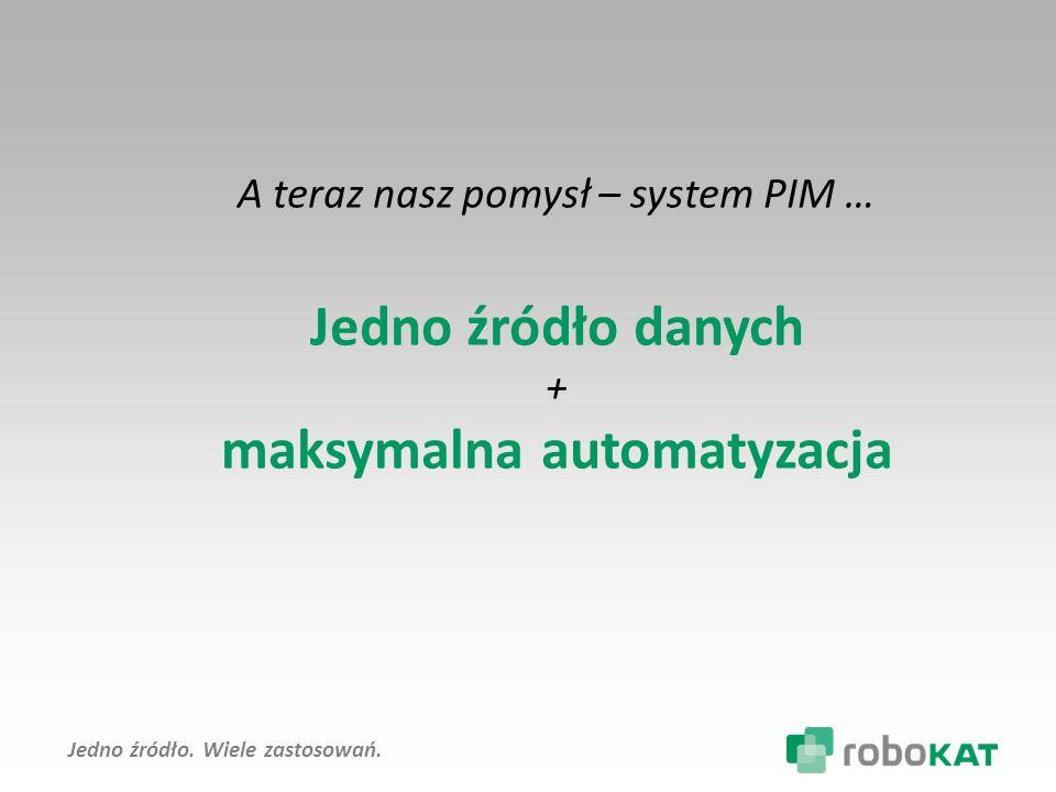 PIM Master Data Management ETIM Jedno źródło.Wiele zastosowań.