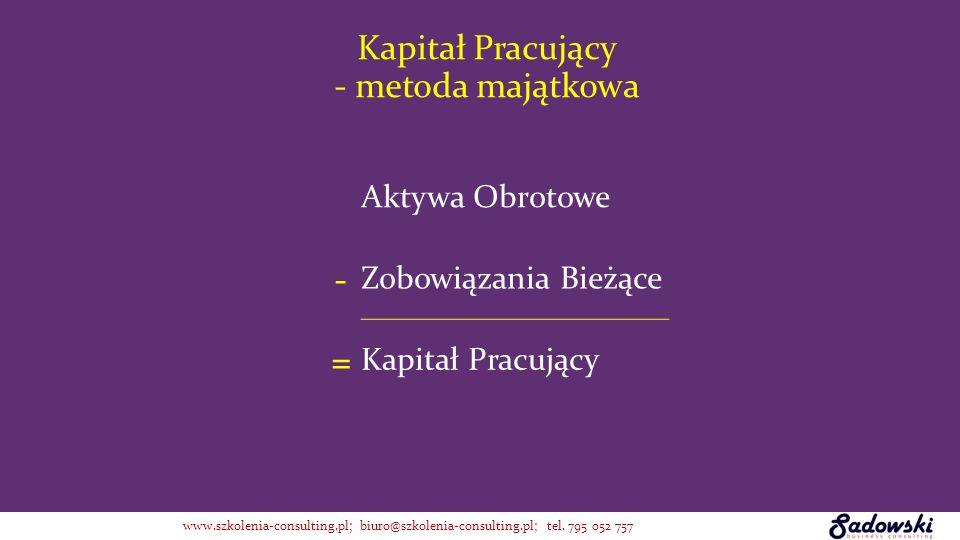 Aktywa Obrotowe - Zobowiązania Bieżące = Kapitał Pracujący - metoda majątkowa www.szkolenia-consulting.pl; biuro@szkolenia-consulting.pl; tel. 795 052
