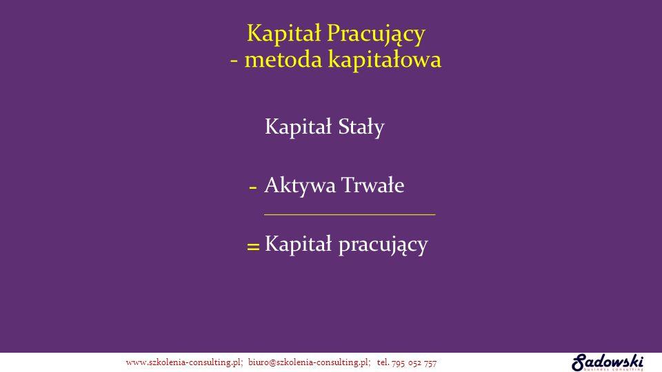 Kapitał Stały - Aktywa Trwałe = Kapitał pracujący Kapitał Pracujący - metoda kapitałowa www.szkolenia-consulting.pl; biuro@szkolenia-consulting.pl; te