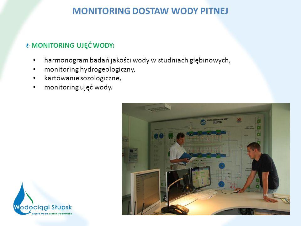 MONITORING DOSTAW WODY PITNEJ MONITORING UJĘĆ WODY: harmonogram badań jakości wody w studniach głębinowych, monitoring hydrogeologiczny, kartowanie sozologiczne, monitoring ujęć wody.