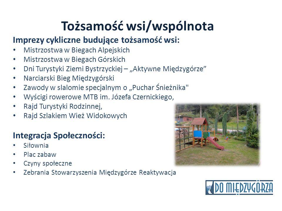 Tożsamość wsi/wspólnota Imprezy cykliczne budujące tożsamość wsi: Mistrzostwa w Biegach Alpejskich Mistrzostwa w Biegach Górskich Dni Turystyki Ziemi
