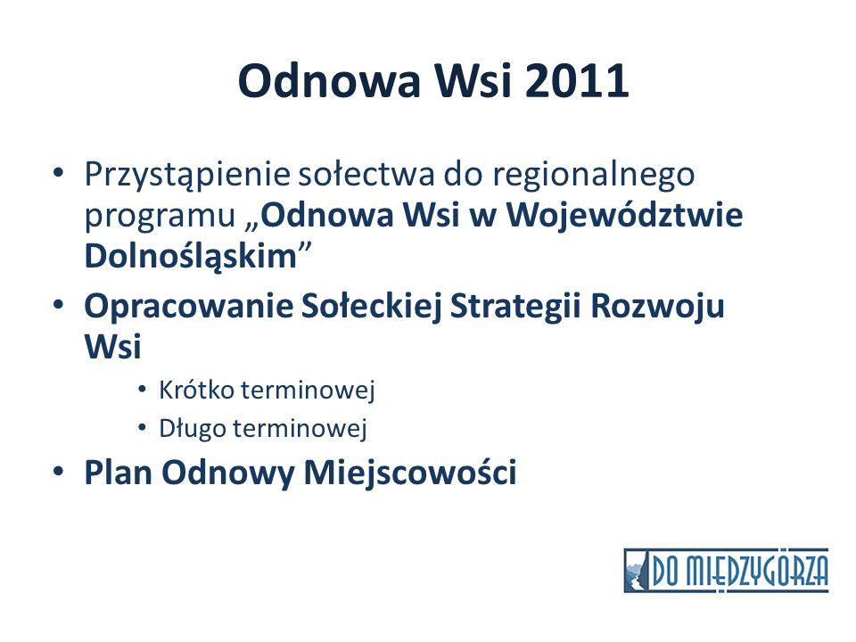 Odnowa Wsi 2011 Przystąpienie sołectwa do regionalnego programu Odnowa Wsi w Województwie Dolnośląskim Opracowanie Sołeckiej Strategii Rozwoju Wsi Kró