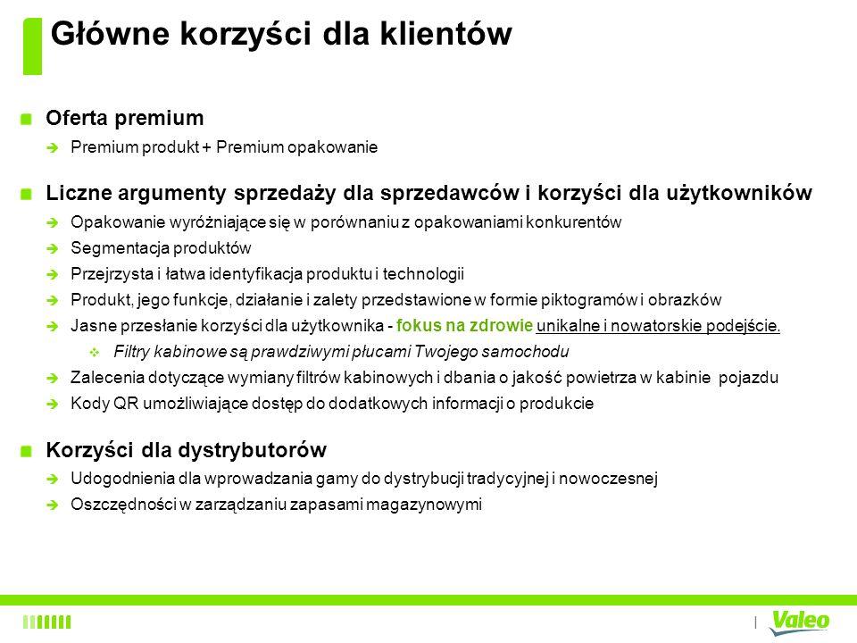 I Oferta premium Premium produkt + Premium opakowanie Liczne argumenty sprzedaży dla sprzedawców i korzyści dla użytkowników Opakowanie wyróżniające s