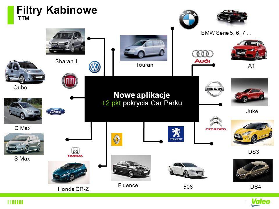 I Nowe aplikacje +2 pkt pokrycia Car Parku Filtry Kabinowe TTM A1 Touran Juke Sharan III Honda CR-Z Fluence DS3 BMW Serie 5, 6, 7 … 508 C Max S Max DS