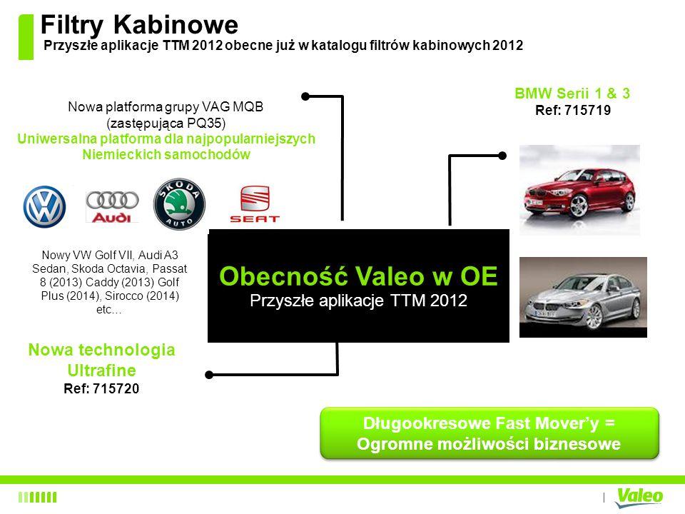 I Obecność Valeo w OE Przyszłe aplikacje TTM 2012 Filtry Kabinowe Przyszłe aplikacje TTM 2012 obecne już w katalogu filtrów kabinowych 2012 Nowa platf