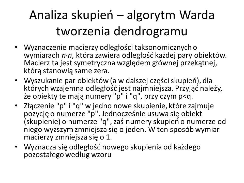 Analiza skupień – algorytm Warda tworzenia dendrogramu Wyznaczenie macierzy odległości taksonomicznych o wymiarach n·n, która zawiera odległość każdej