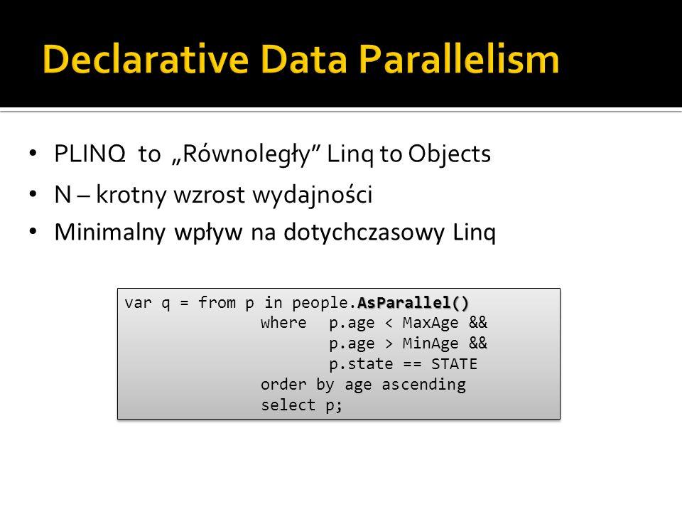 PLINQ to Równoległy Linq to Objects N – krotny wzrost wydajności Minimalny wpływ na dotychczasowy Linq AsParallel() var q = from p in people.AsParallel() where p.age < MaxAge && p.age > MinAge && p.state == STATE order by age ascending select p; AsParallel() var q = from p in people.AsParallel() where p.age < MaxAge && p.age > MinAge && p.state == STATE order by age ascending select p;