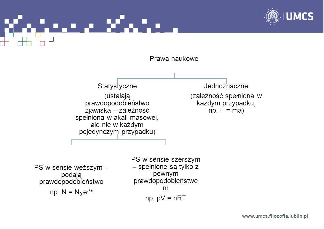 Prawa naukowe Statystyczne (ustalają prawdopodobieństwo zjawiska – zależność spełniona w akali masowej, ale nie w każdym pojedynczym przypadku) PS w s