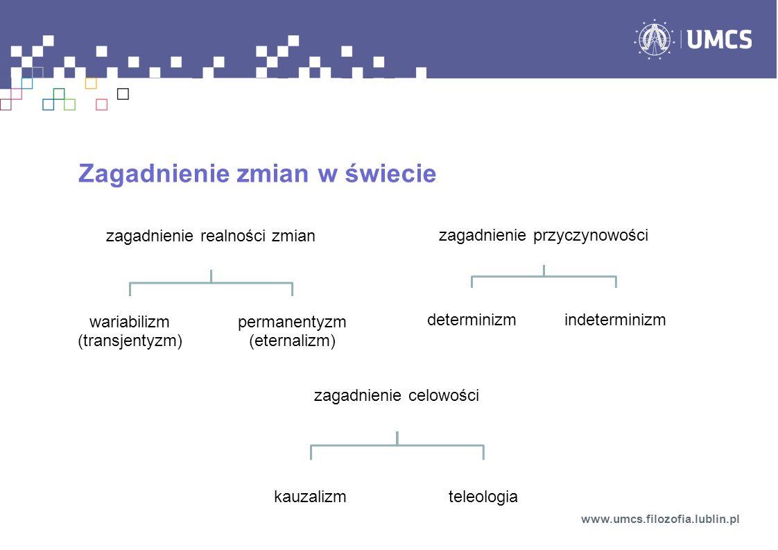 Zagadnienie zmian w świecie www.umcs.filozofia.lublin.pl zagadnienie realności zmian wariabilizm (transjentyzm) permanentyzm (eternalizm) zagadnienie