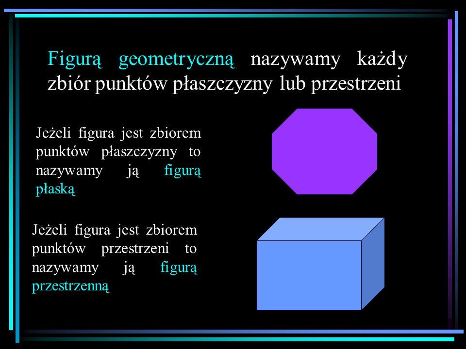 Figurą geometryczną nazywamy każdy zbiór punktów płaszczyzny lub przestrzeni Jeżeli figura jest zbiorem punktów płaszczyzny to nazywamy ją figurą płas