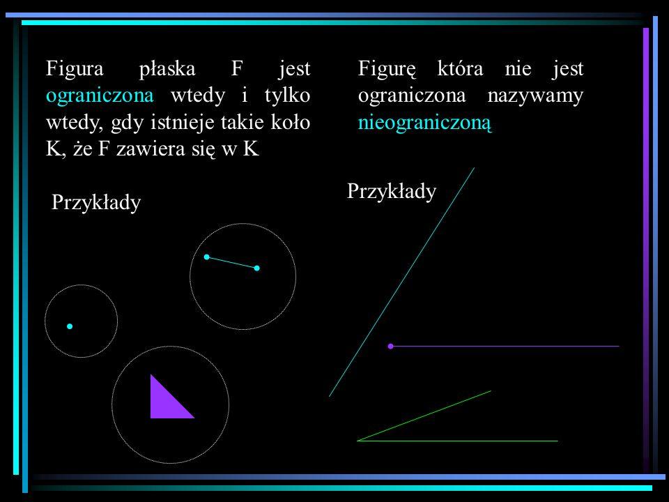 Figura płaska F jest ograniczona wtedy i tylko wtedy, gdy istnieje takie koło K, że F zawiera się w K Przykłady Figurę która nie jest ograniczona nazy