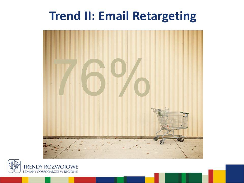 Trend II: Email Retargeting 76%