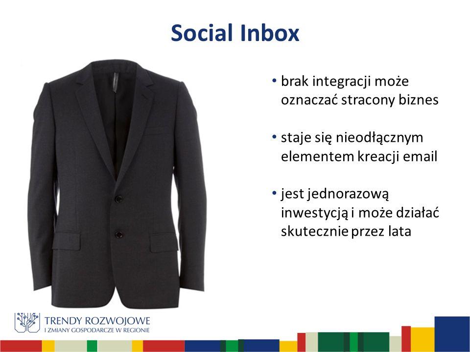 Social Inbox brak integracji może oznaczać stracony biznes staje się nieodłącznym elementem kreacji email jest jednorazową inwestycją i może działać skutecznie przez lata