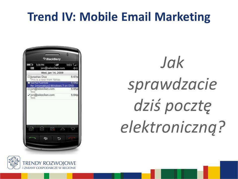 Trend IV: Mobile Email Marketing Jak sprawdzacie dziś pocztę elektroniczną?