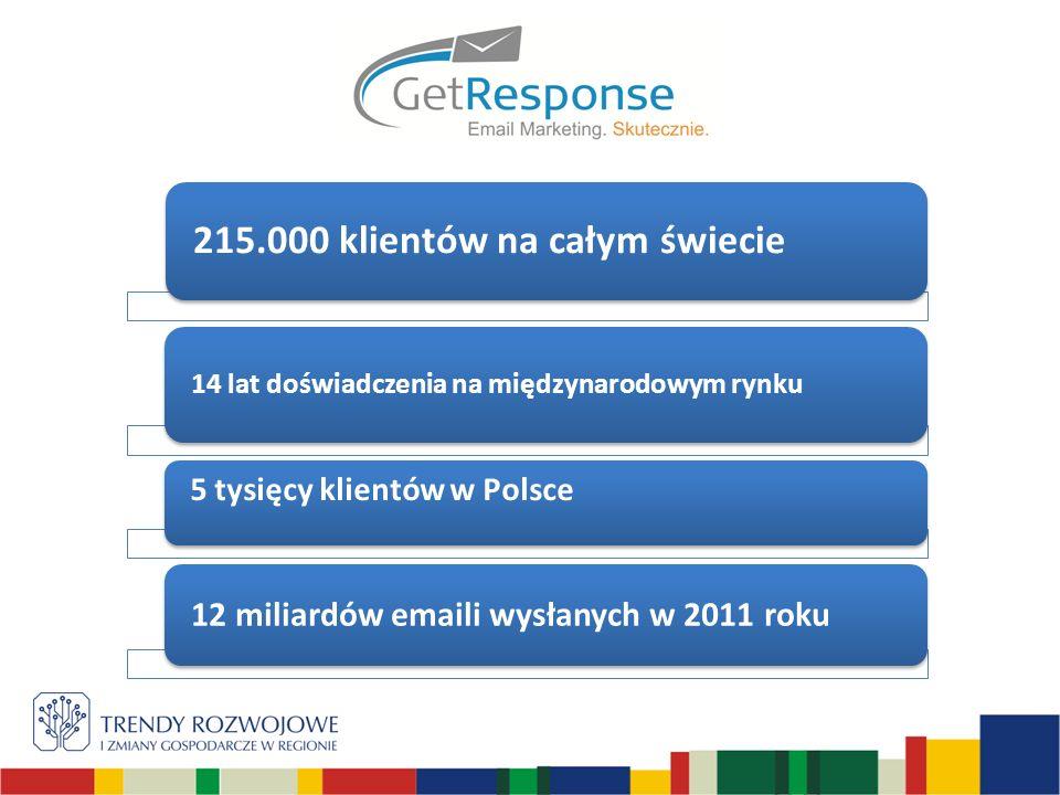 215.000 klientów na całym świecie 14 lat doświadczenia na międzynarodowym rynku 5 tysięcy klientów w Polsce 12 miliardów emaili wysłanych w 2011 roku