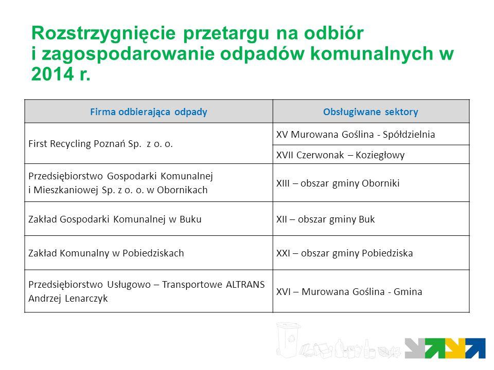 Rozstrzygnięcie przetargu na odbiór i zagospodarowanie odpadów komunalnych w 2014 r. Firma odbierająca odpadyObsługiwane sektory First Recycling Pozna
