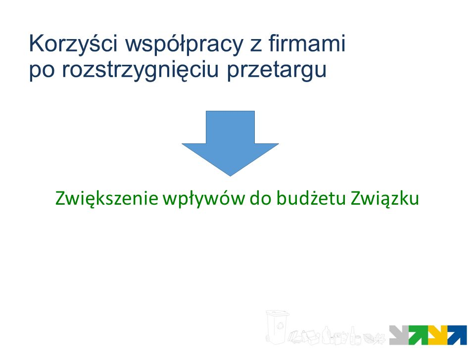 Korzyści współpracy z firmami po rozstrzygnięciu przetargu Zwiększenie wpływów do budżetu Związku