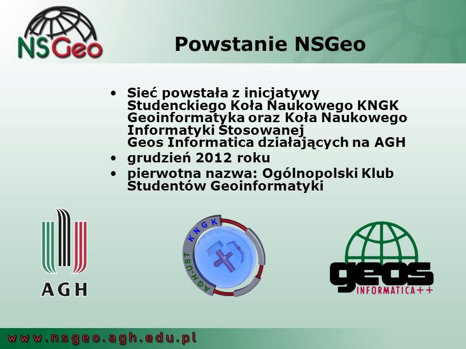 Powstanie NSGeo Sieć powstała z inicjatywy Studenckiego Koła Naukowego KNGK Geoinformatyka oraz Koła Naukowego Informatyki Stosowanej Geos Informatica działających na AGH grudzień 2012 roku pierwotna nazwa: Ogólnopolski Klub Studentów Geoinformatyki