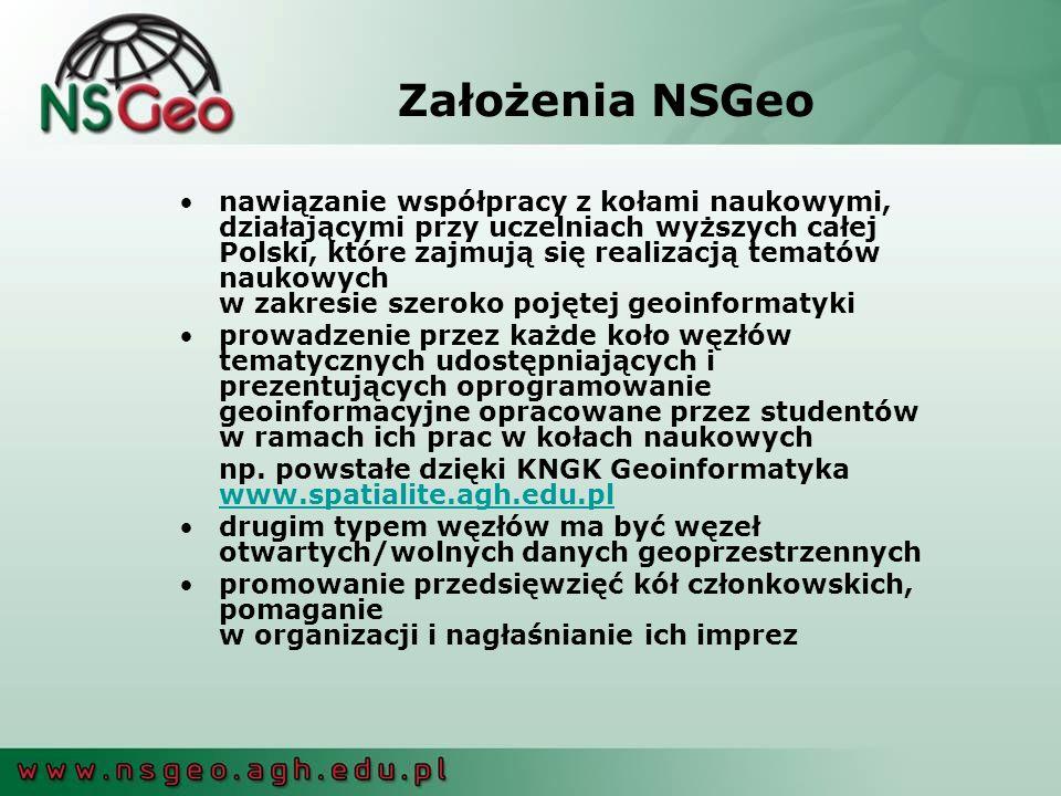 Założenia NSGeo nawiązanie współpracy z kołami naukowymi, działającymi przy uczelniach wyższych całej Polski, które zajmują się realizacją tematów naukowych w zakresie szeroko pojętej geoinformatyki prowadzenie przez każde koło węzłów tematycznych udostępniających i prezentujących oprogramowanie geoinformacyjne opracowane przez studentów w ramach ich prac w kołach naukowych np.