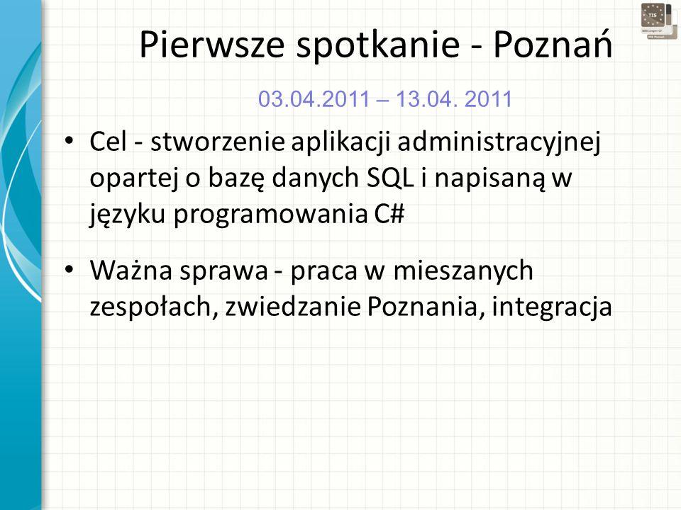 Pierwsze spotkanie - Poznań 03.04.2011 – 13.04.