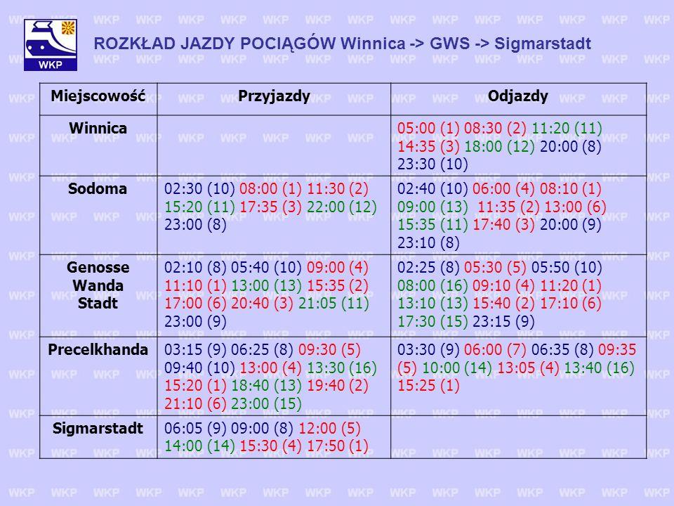 MiejscowośćPrzyjazdyOdjazdy Winnica 05:00 (1) 08:30 (2) 11:20 (11) 14:35 (3) 18:00 (12) 20:00 (8) 23:30 (10) Sodoma02:30 (10) 08:00 (1) 11:30 (2) 15:2