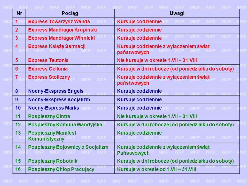 NrPociągUwagi 1Express Towarzysz WandaKursuje codziennie 2Express Mandragor KrupińskiKursuje codziennie 3Express Mandragor WinnickiKursuje codziennie