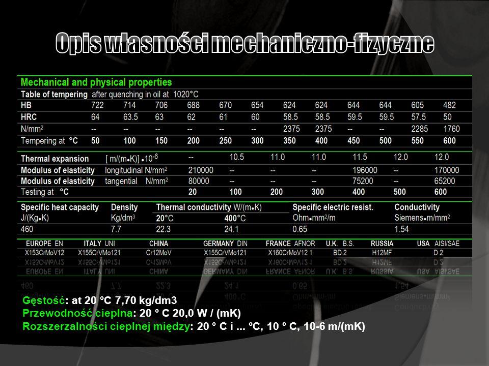 Gęstość: at 20 °C 7,70 kg/dm3 Przewodność cieplna: 20 ° C 20,0 W / (mK) Rozszerzalności cieplnej między: 20 ° C i...