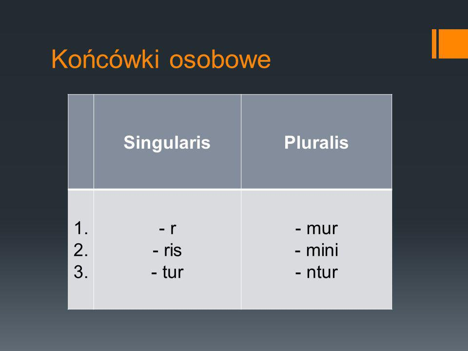 Końcówki osobowe SingularisPluralis 1. 2. 3. - r - ris - tur - mur - mini - ntur