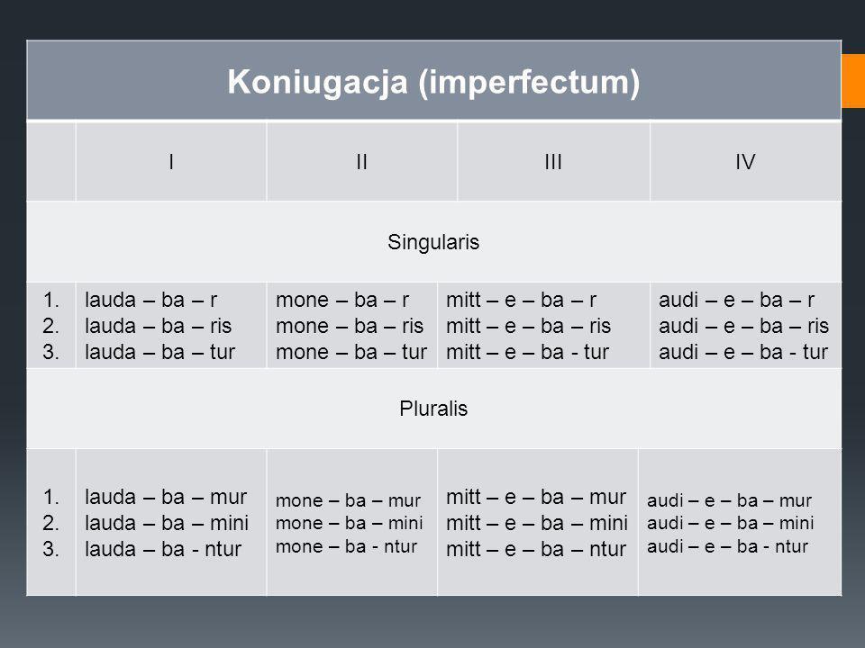 Koniugacja (imperfectum) IIIIIIIV Singularis 1. 2. 3. lauda – ba – r lauda – ba – ris lauda – ba – tur mone – ba – r mone – ba – ris mone – ba – tur m