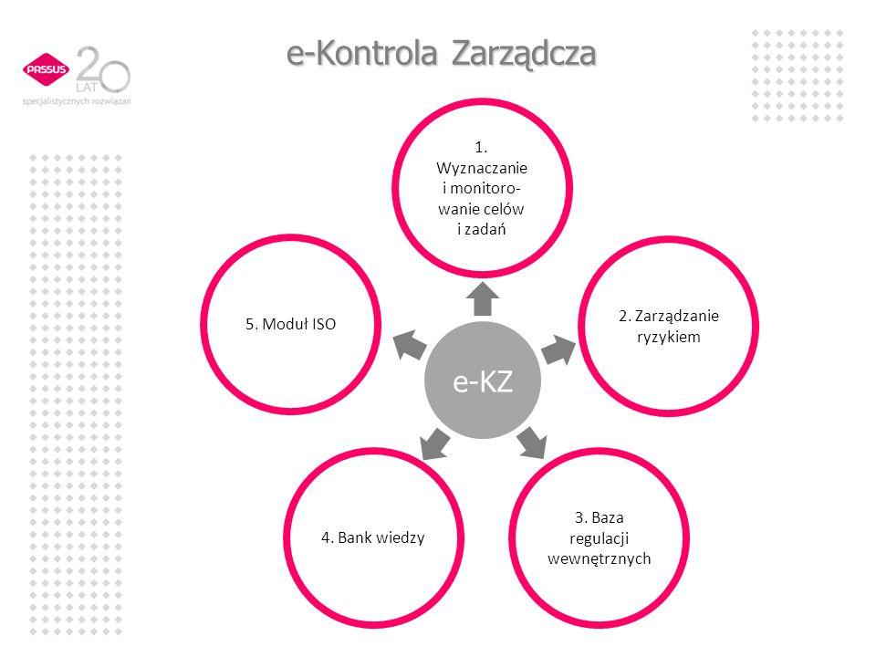 e-Kontrola Zarządcza 1. Wyznaczanie i monitoro- wanie celów i zadań 2. Zarządzanie ryzykiem 5. Moduł ISO 4. Bank wiedzy 3. Baza regulacji wewnętrznych
