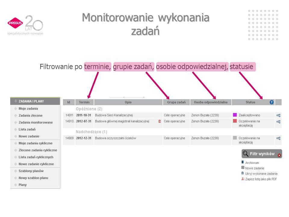 Monitorowanie wykonania zadań Filtrowanie po terminie, grupie zadań, osobie odpowiedzialnej, statusie