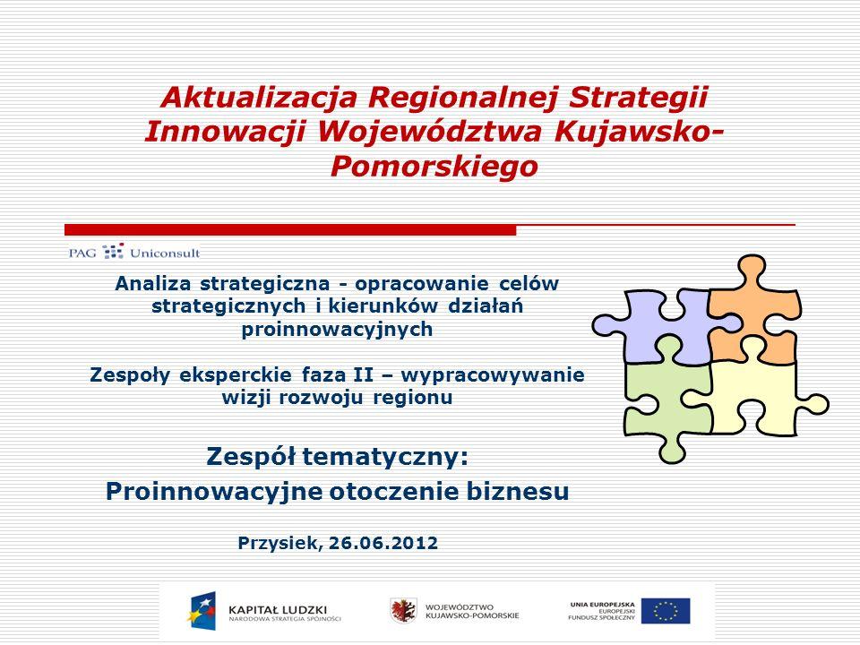 Identyfikacja sytuacji w regionie – część warsztatowa Działania samorządów regionalnych na rzecz rozwoju innowacyjności 22 Jakiego rodzaju działania powinny prowadzić samorządy na rzecz rozwoju innowacyjności w regionie: 1.Wsparcie finansowe dla firm realizujących projekty innowacyjne.