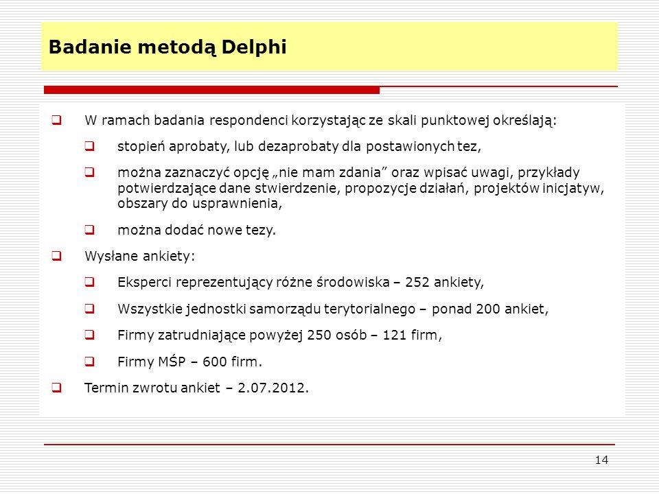 Badanie metodą Delphi 14 W ramach badania respondenci korzystając ze skali punktowej określają: stopień aprobaty, lub dezaprobaty dla postawionych tez