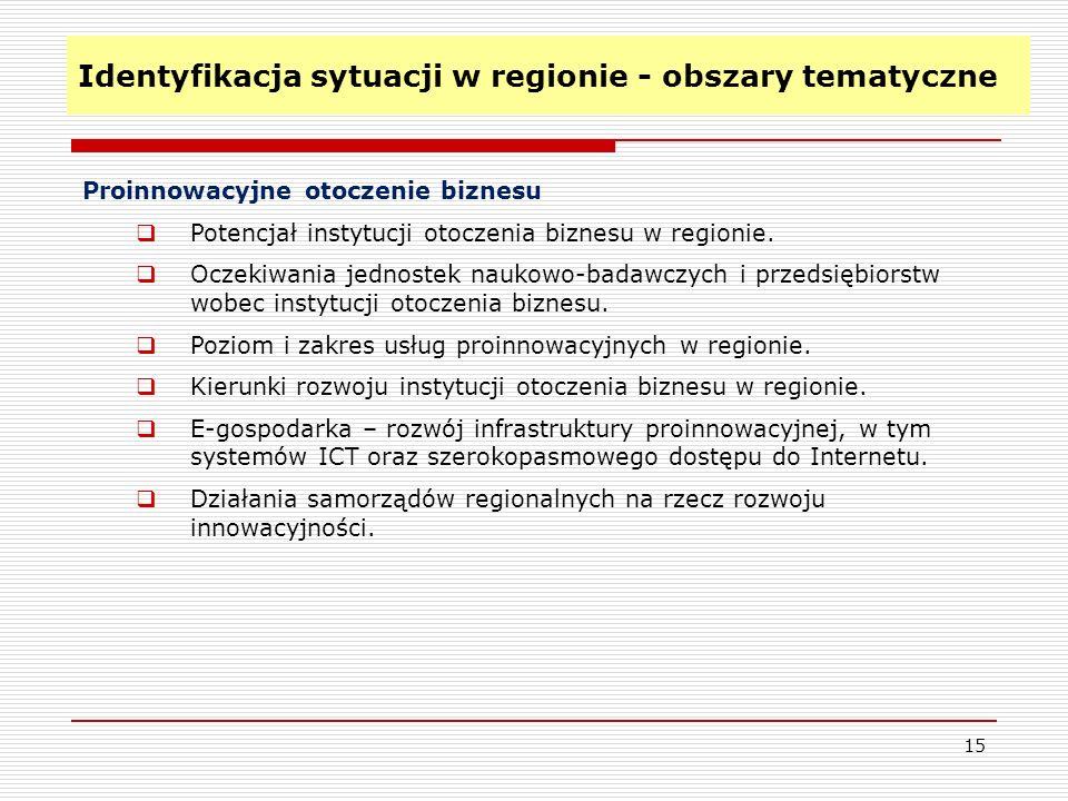 Identyfikacja sytuacji w regionie - obszary tematyczne 15 Proinnowacyjne otoczenie biznesu Potencjał instytucji otoczenia biznesu w regionie. Oczekiwa
