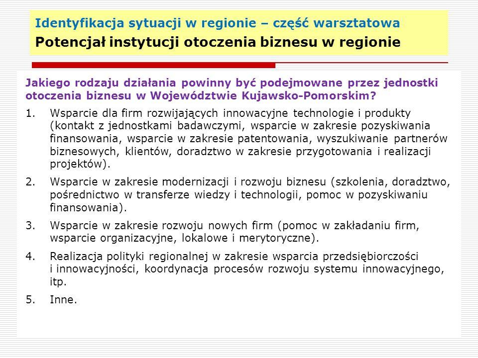 Identyfikacja sytuacji w regionie – część warsztatowa Potencjał instytucji otoczenia biznesu w regionie 17 Jakiego rodzaju działania powinny być podej