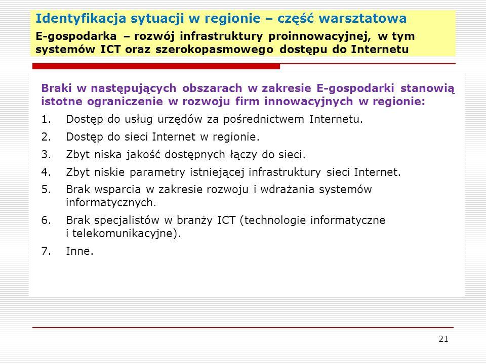 Identyfikacja sytuacji w regionie – część warsztatowa E-gospodarka – rozwój infrastruktury proinnowacyjnej, w tym systemów ICT oraz szerokopasmowego d