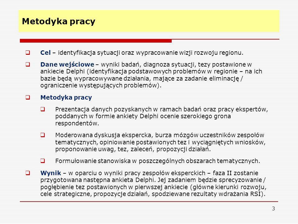 Dane kontaktowe Wykonawcy 24 Policy & Action Group Uniconsult Sp.