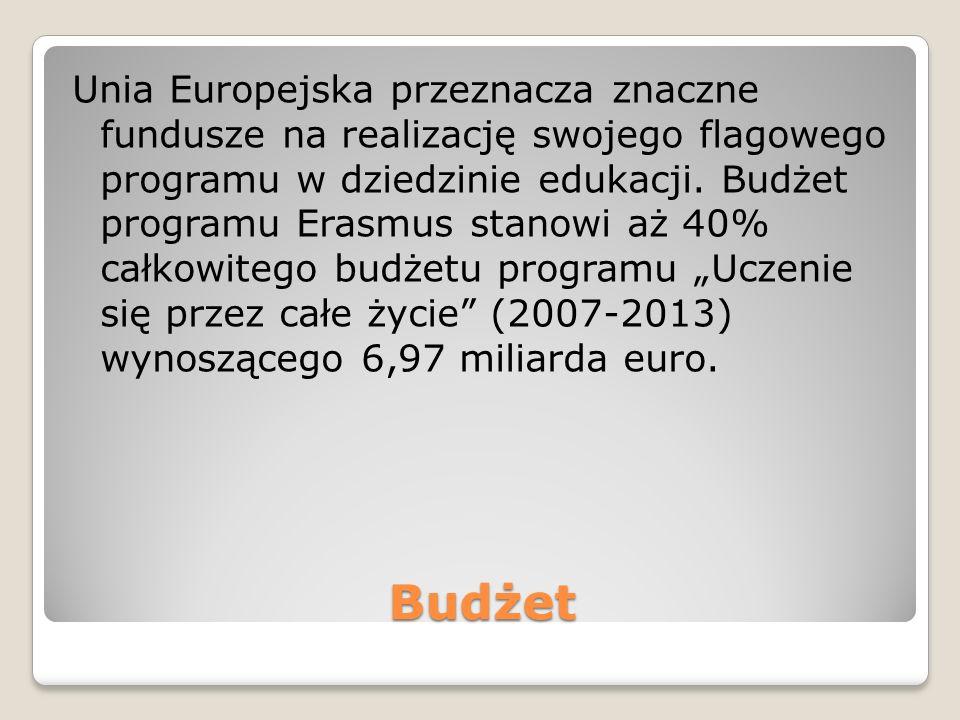 Budżet Unia Europejska przeznacza znaczne fundusze na realizację swojego flagowego programu w dziedzinie edukacji.