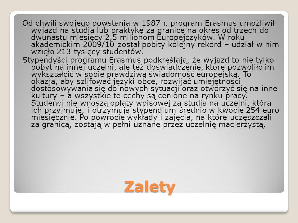 Zalety Od chwili swojego powstania w 1987 r.