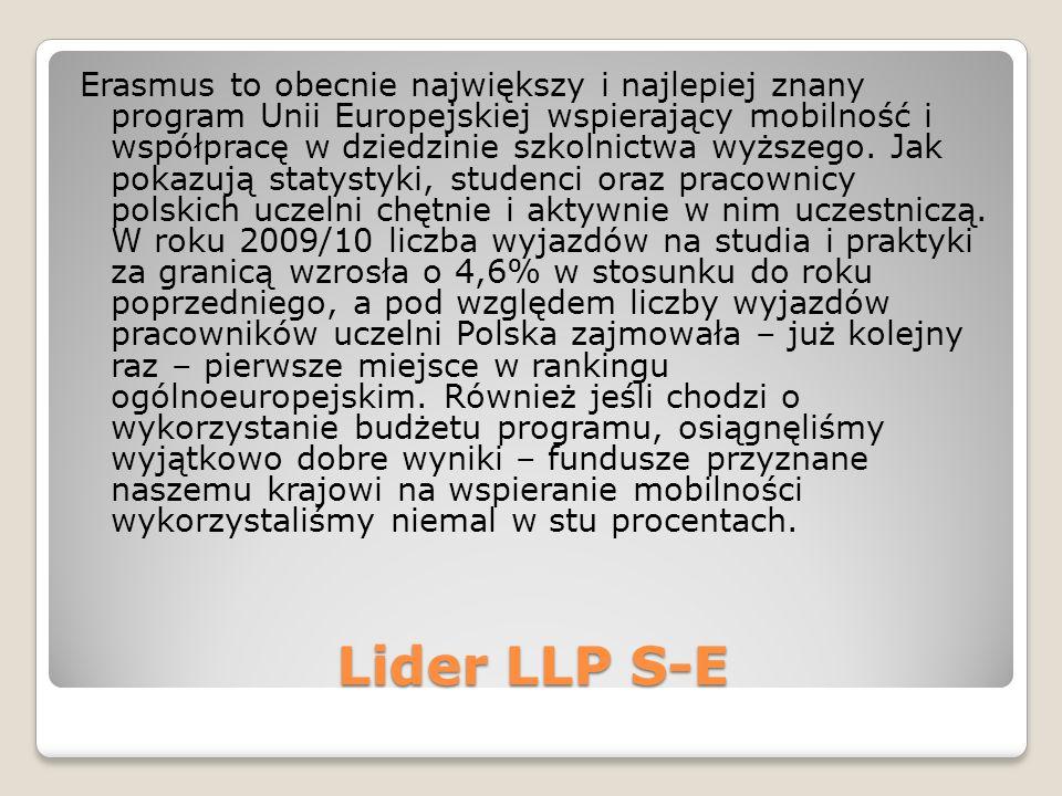 Lider LLP S-E Erasmus to obecnie największy i najlepiej znany program Unii Europejskiej wspierający mobilność i współpracę w dziedzinie szkolnictwa wyższego.
