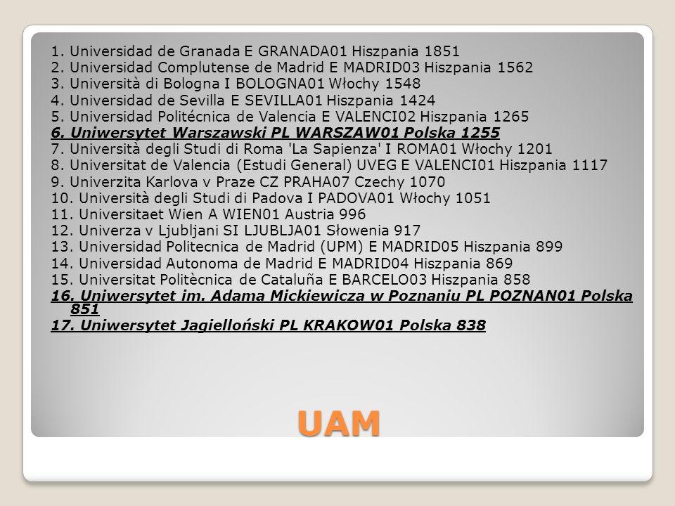 UAM 1.Universidad de Granada E GRANADA01 Hiszpania 1851 2.