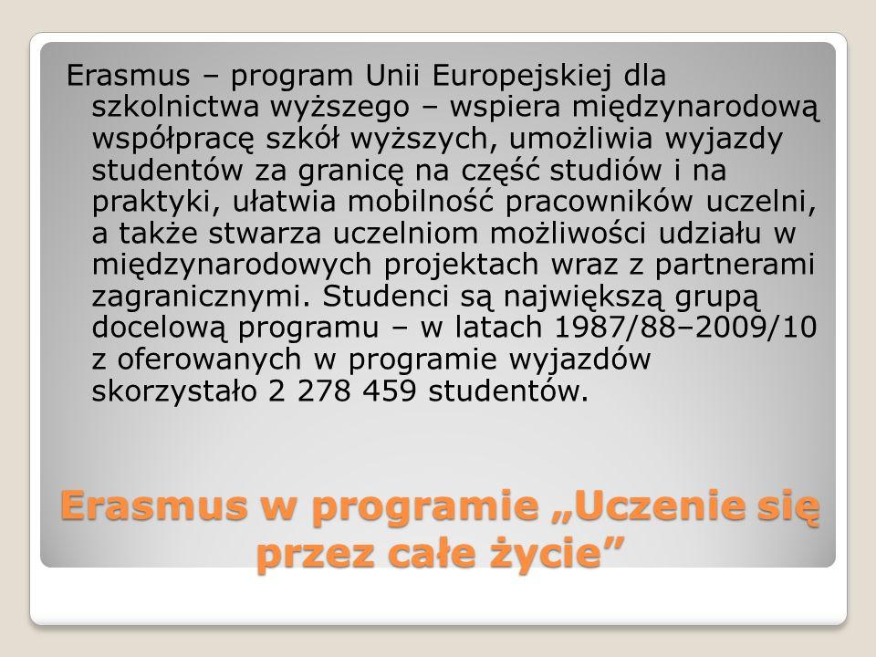Erasmus w programie Uczenie się przez całe życie Erasmus – program Unii Europejskiej dla szkolnictwa wyższego – wspiera międzynarodową współpracę szkół wyższych, umożliwia wyjazdy studentów za granicę na część studiów i na praktyki, ułatwia mobilność pracowników uczelni, a także stwarza uczelniom możliwości udziału w międzynarodowych projektach wraz z partnerami zagranicznymi.
