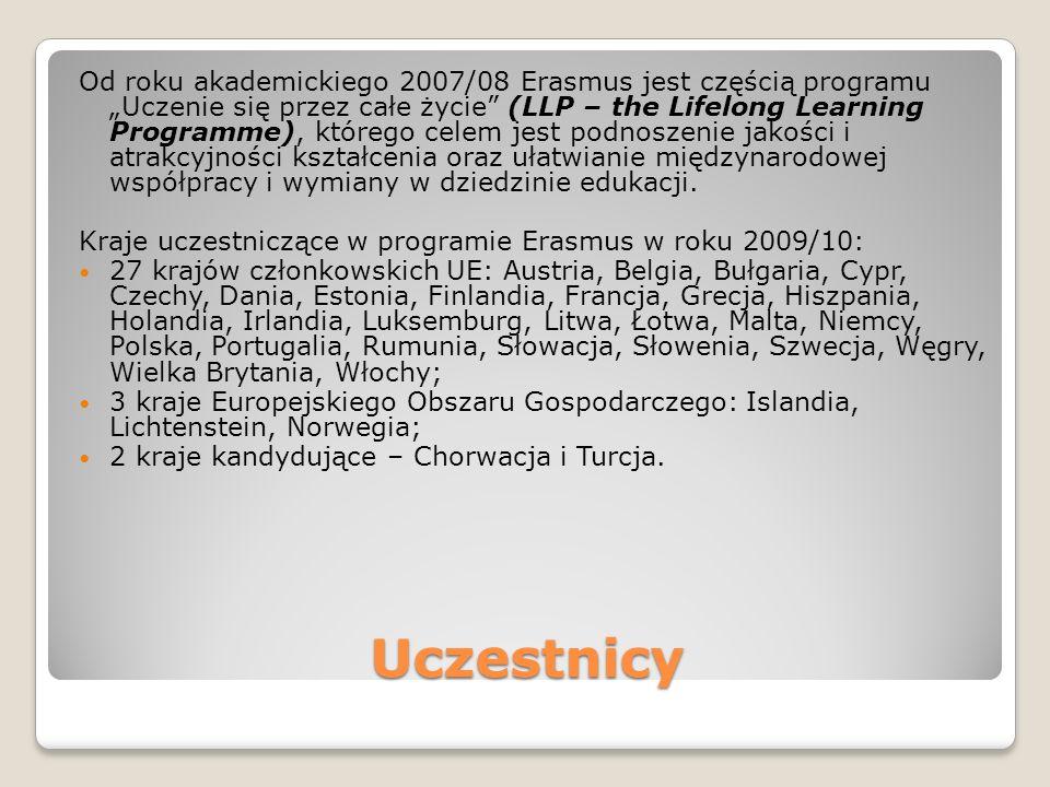 Uczestnicy Kraje uczestniczące w programie Erasmus w roku 2009/10: 27 krajów członkowskich UE: Austria, Belgia, Bułgaria, Cypr, Czechy, Dania, Estonia, Finlandia, Francja, Grecja, Hiszpania, Holandia, Irlandia, Luksemburg, Litwa, Łotwa, Malta, Niemcy, Polska, Portugalia, Rumunia, Słowacja, Słowenia, Szwecja, Węgry, Wielka Brytania, Włochy; 3 kraje Europejskiego Obszaru Gospodarczego: Islandia, Lichtenstein, Norwegia; 2 kraje kandydujące – Chorwacja i Turcja.