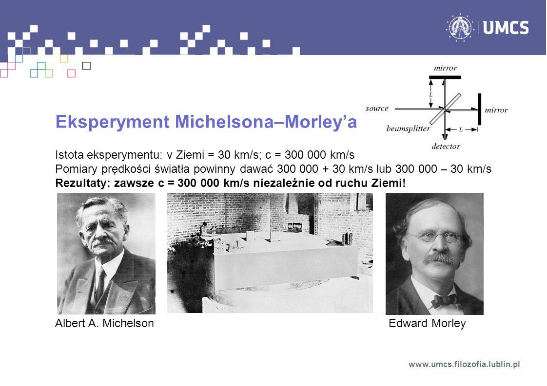 Eksperyment Michelsona–Morleya Istota eksperymentu: v Ziemi = 30 km/s; c = 300 000 km/s Pomiary prędkości światła powinny dawać 300 000 + 30 km/s lub 300 000 – 30 km/s Rezultaty: zawsze c = 300 000 km/s niezależnie od ruchu Ziemi.