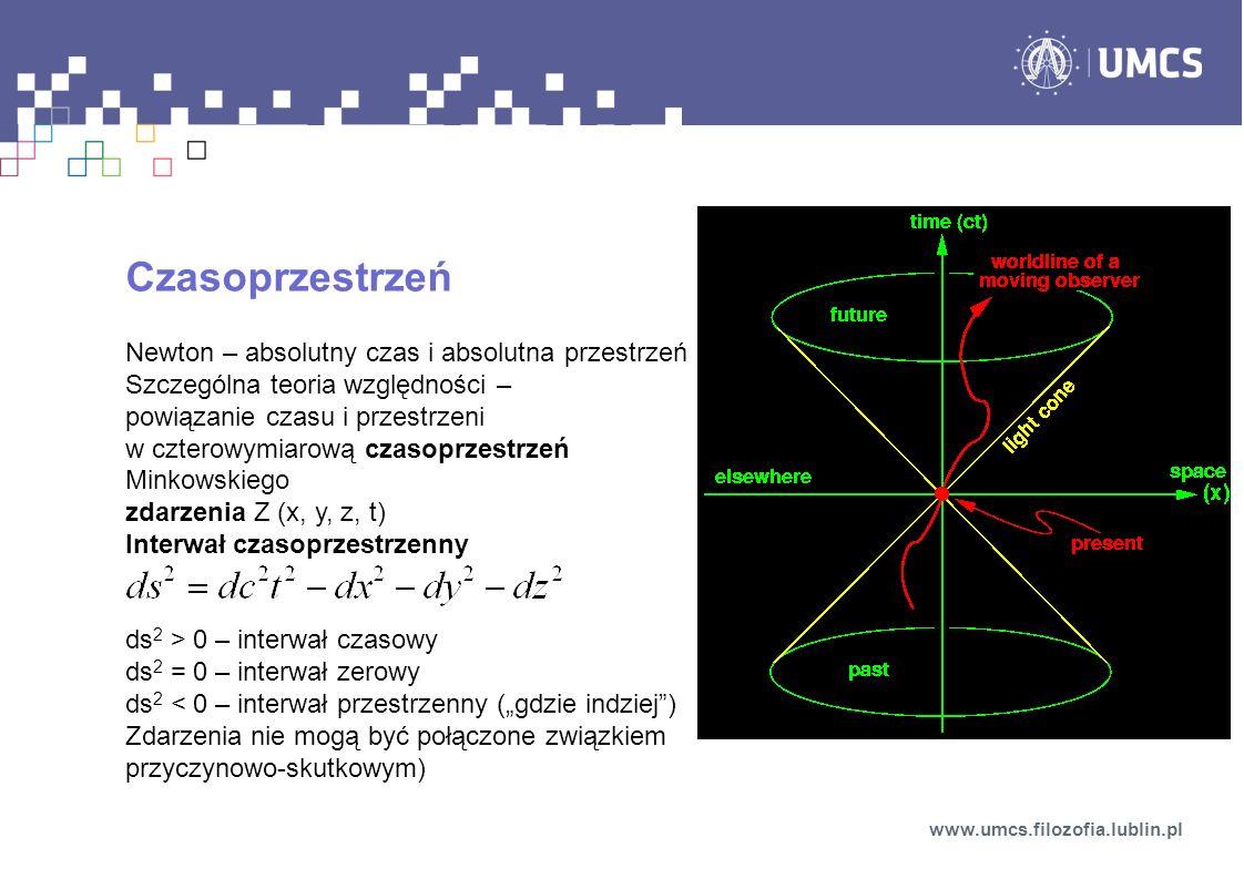 Czasoprzestrzeń Newton – absolutny czas i absolutna przestrzeń Szczególna teoria względności – powiązanie czasu i przestrzeni w czterowymiarową czasoprzestrzeń Minkowskiego zdarzenia Z (x, y, z, t) Interwał czasoprzestrzenny ds 2 > 0 – interwał czasowy ds 2 = 0 – interwał zerowy ds 2 < 0 – interwał przestrzenny (gdzie indziej) Zdarzenia nie mogą być połączone związkiem przyczynowo-skutkowym) www.umcs.filozofia.lublin.pl
