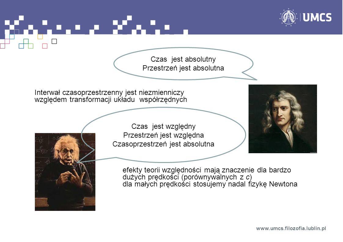 Interwał czasoprzestrzenny jest niezmienniczy względem transformacji układu współrzędnych efekty teorii względności mają znaczenie dla bardzo dużych prędkości (porównywalnych z c) dla małych prędkości stosujemy nadal fizykę Newtona www.umcs.filozofia.lublin.pl Czas jest względny Przestrzeń jest względna Czasoprzestrzeń jest absolutna Czas jest absolutny Przestrzeń jest absolutna