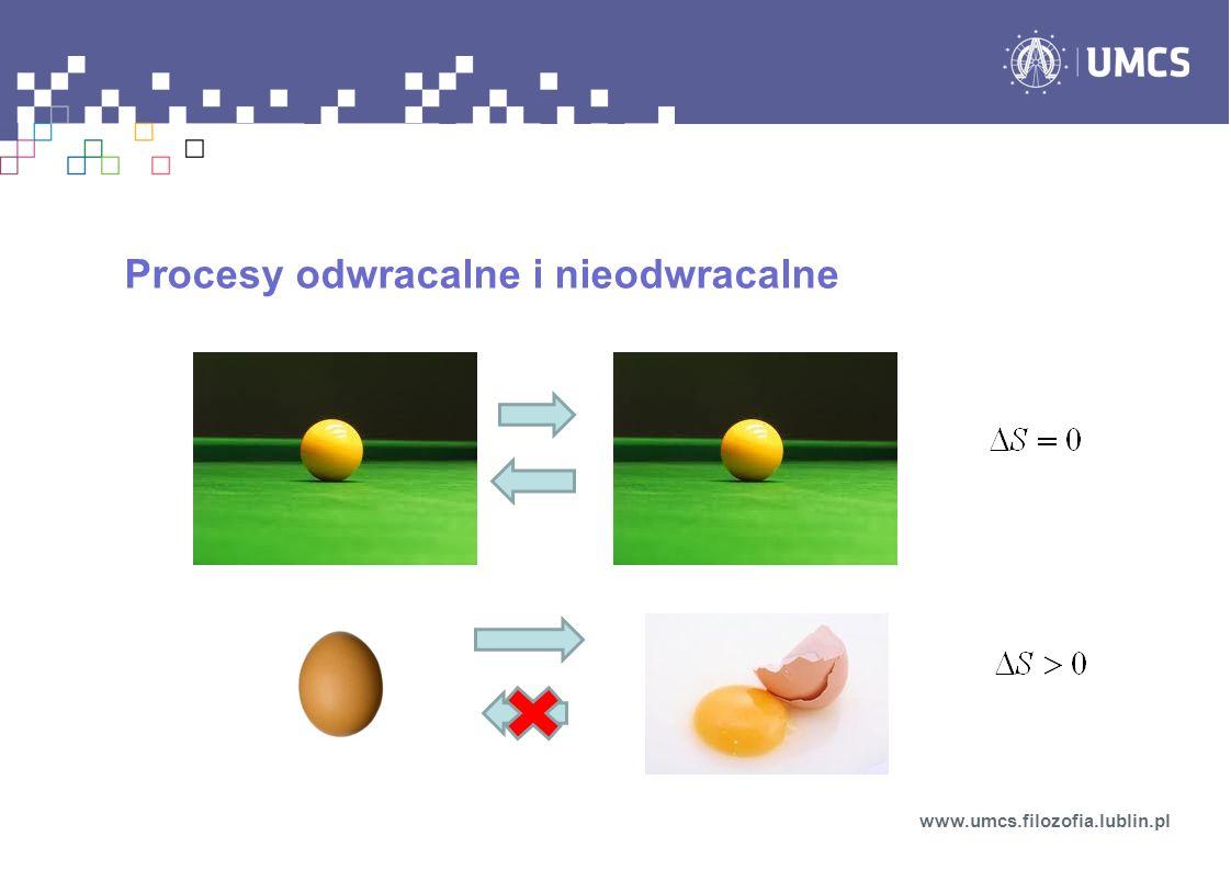 Procesy odwracalne i nieodwracalne www.umcs.filozofia.lublin.pl